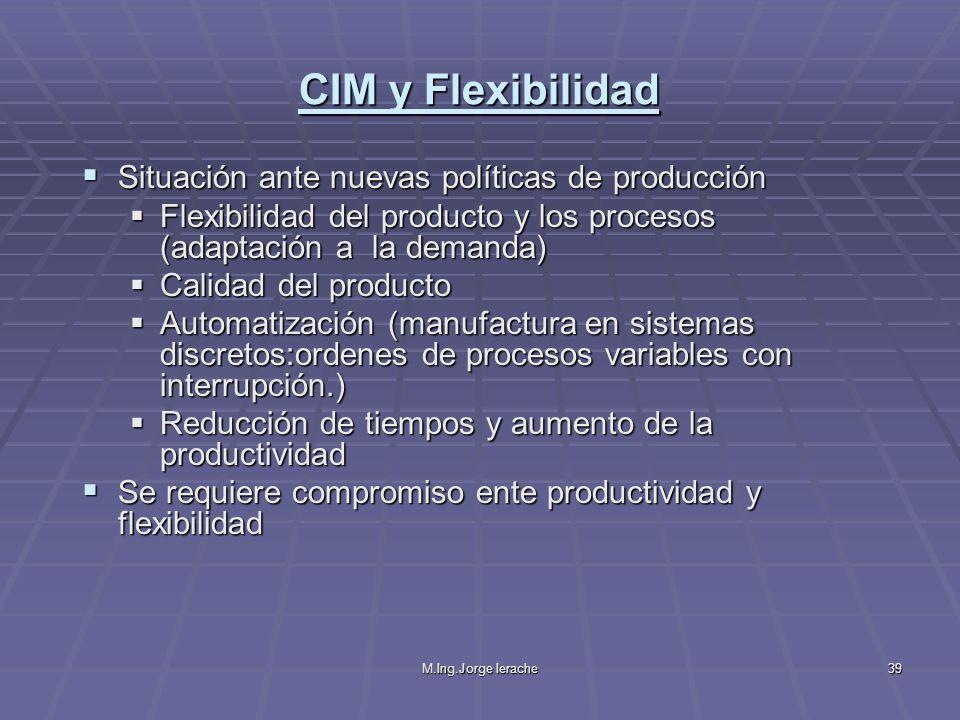 M.Ing.Jorge Ierache39 CIM y Flexibilidad Situación ante nuevas políticas de producción Situación ante nuevas políticas de producción Flexibilidad del