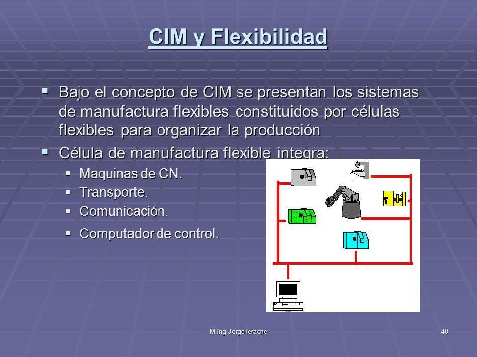 M.Ing.Jorge Ierache40 CIM y Flexibilidad Bajo el concepto de CIM se presentan los sistemas de manufactura flexibles constituidos por células flexibles
