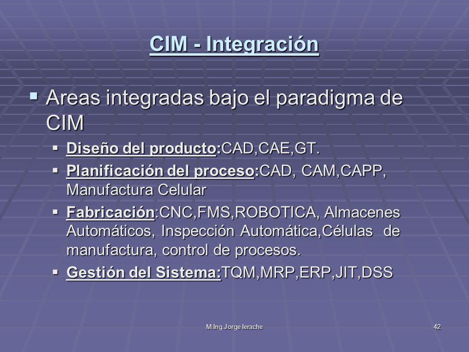 M.Ing.Jorge Ierache42 CIM - Integración Areas integradas bajo el paradigma de CIM Areas integradas bajo el paradigma de CIM Diseño del producto:CAD,CA