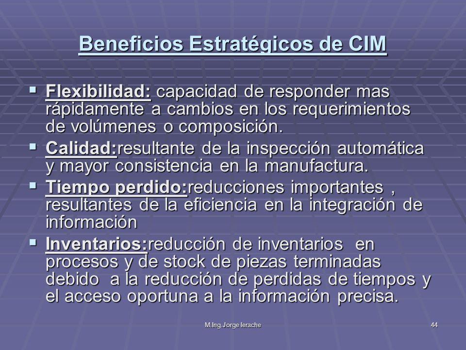 M.Ing.Jorge Ierache44 Beneficios Estratégicos de CIM Flexibilidad: capacidad de responder mas rápidamente a cambios en los requerimientos de volúmenes