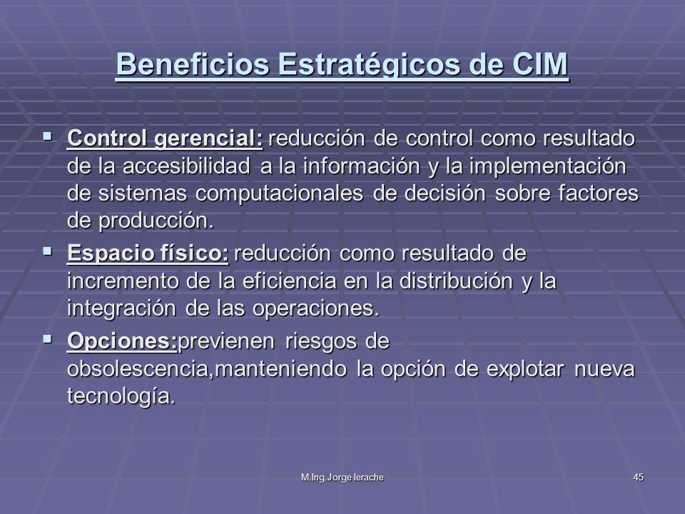 M.Ing.Jorge Ierache45 Beneficios Estratégicos de CIM Control gerencial: reducción de control como resultado de la accesibilidad a la información y la