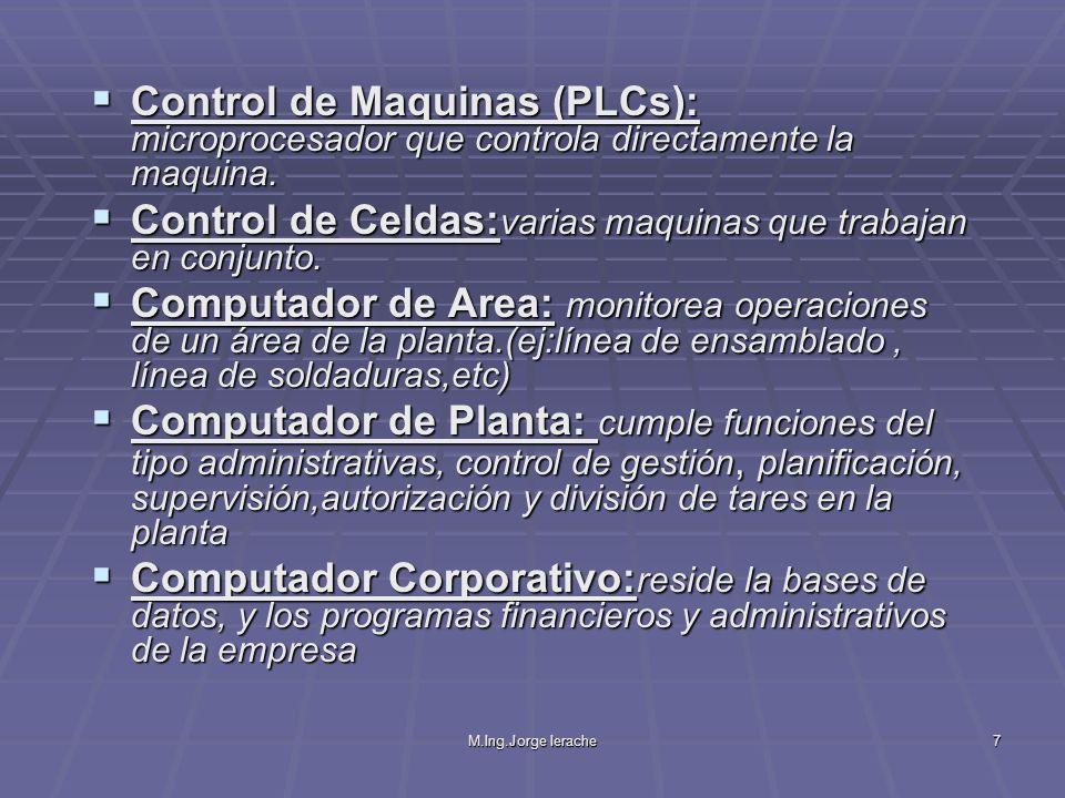 M.Ing.Jorge Ierache7 Control de Maquinas (PLCs): microprocesador que controla directamente la maquina. Control de Maquinas (PLCs): microprocesador que