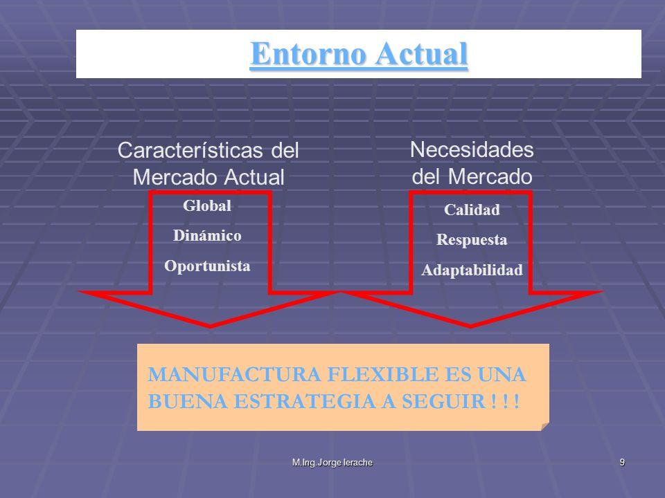 M.Ing.Jorge Ierache9 Entorno Actual Características del Mercado Actual Necesidades del Mercado MANUFACTURA FLEXIBLE ES UNA BUENA ESTRATEGIA A SEGUIR !