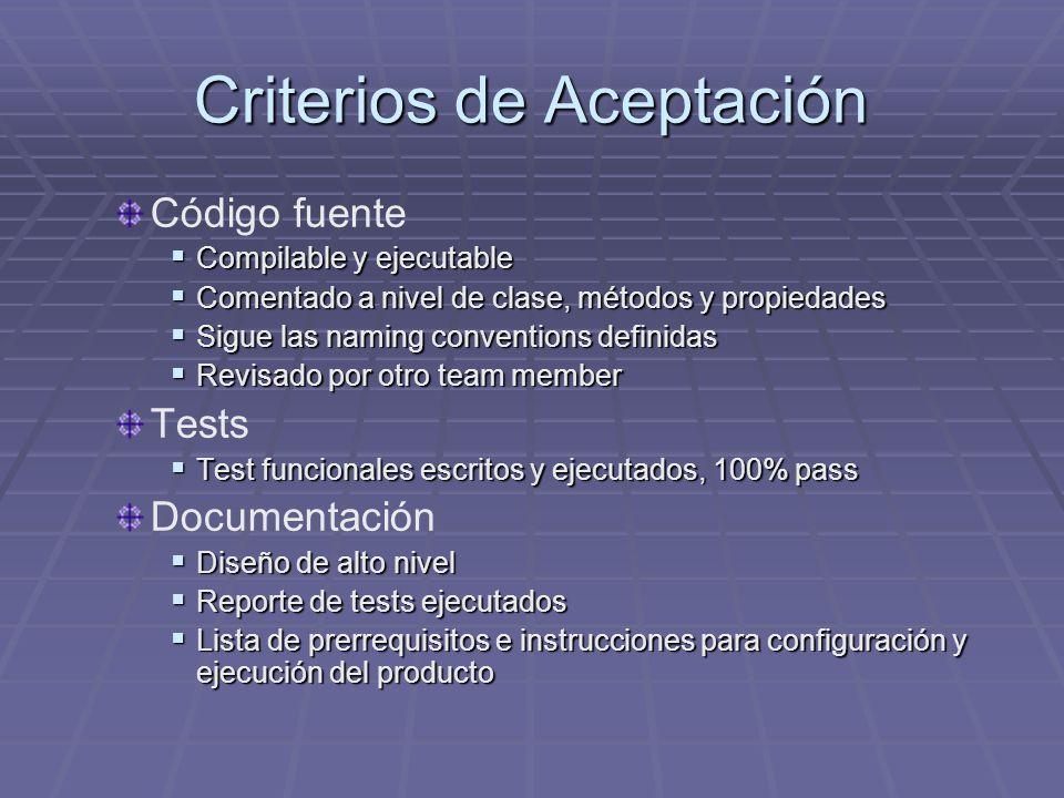 Criterios de Aceptación Código fuente Compilable y ejecutable Compilable y ejecutable Comentado a nivel de clase, métodos y propiedades Comentado a ni