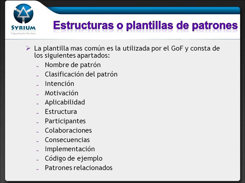 La plantilla mas común es la utilizada por el GoF y consta de los siguientes apartados: Nombre de patrón Clasificación del patrón Intención Motivación