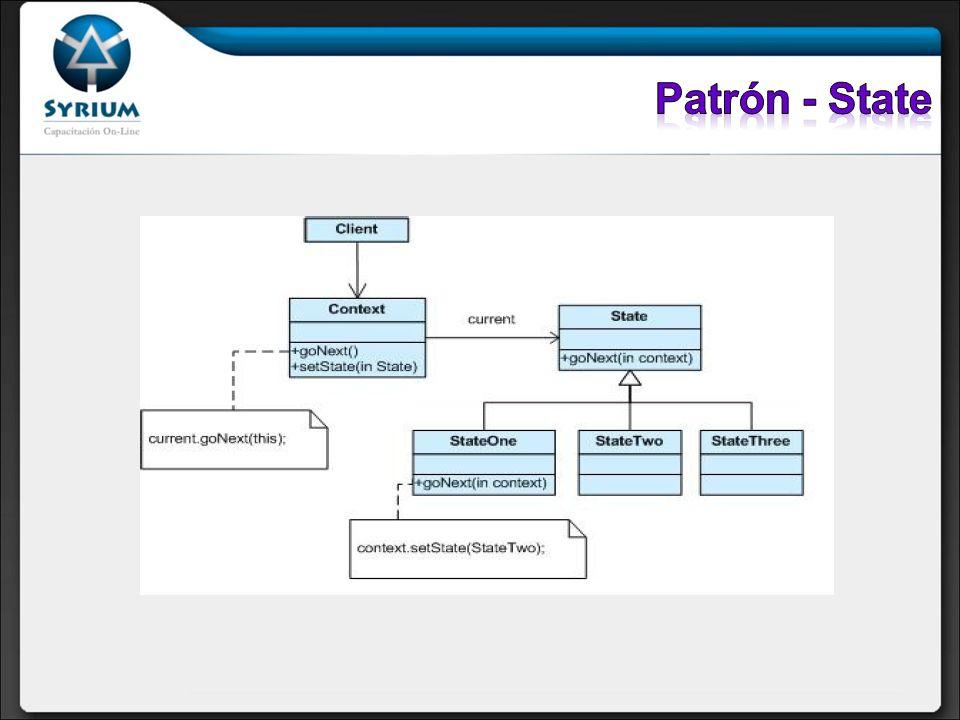 Participantes: Context: Define la Interfaz y mantiene una instancia con el estado actual.