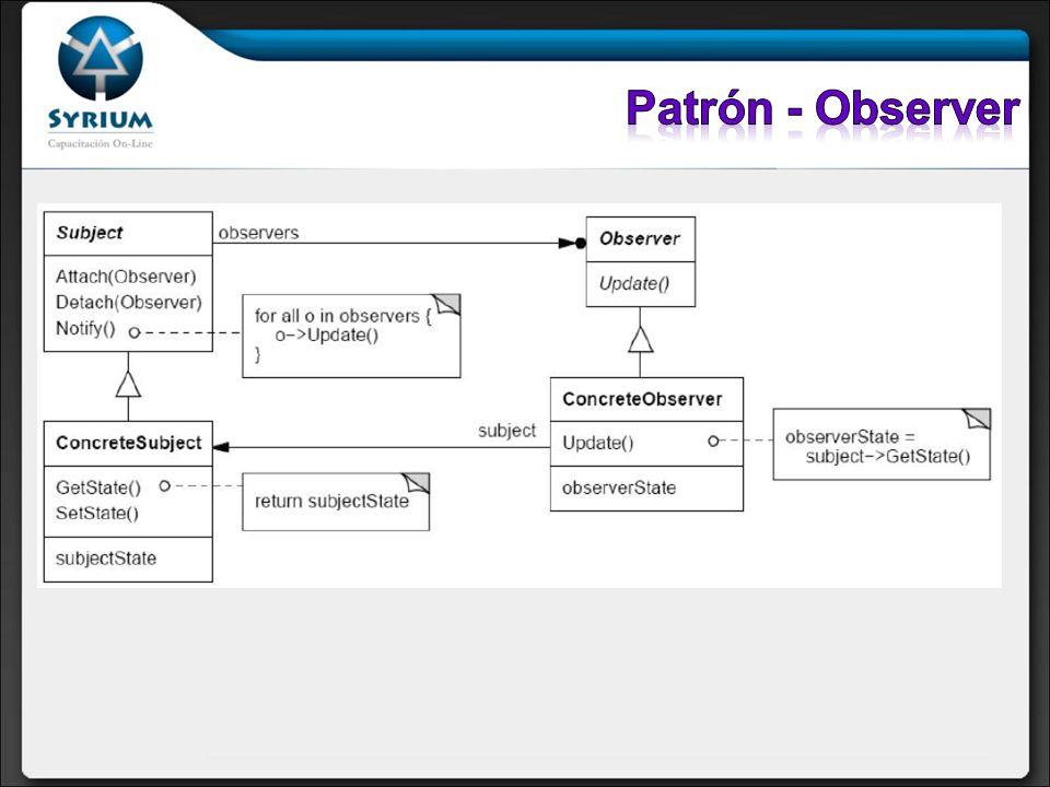 Participantes: Subject: Conoce a sus observadores, Proporciona una Interfaz para que se suscriban los objetos Observer.