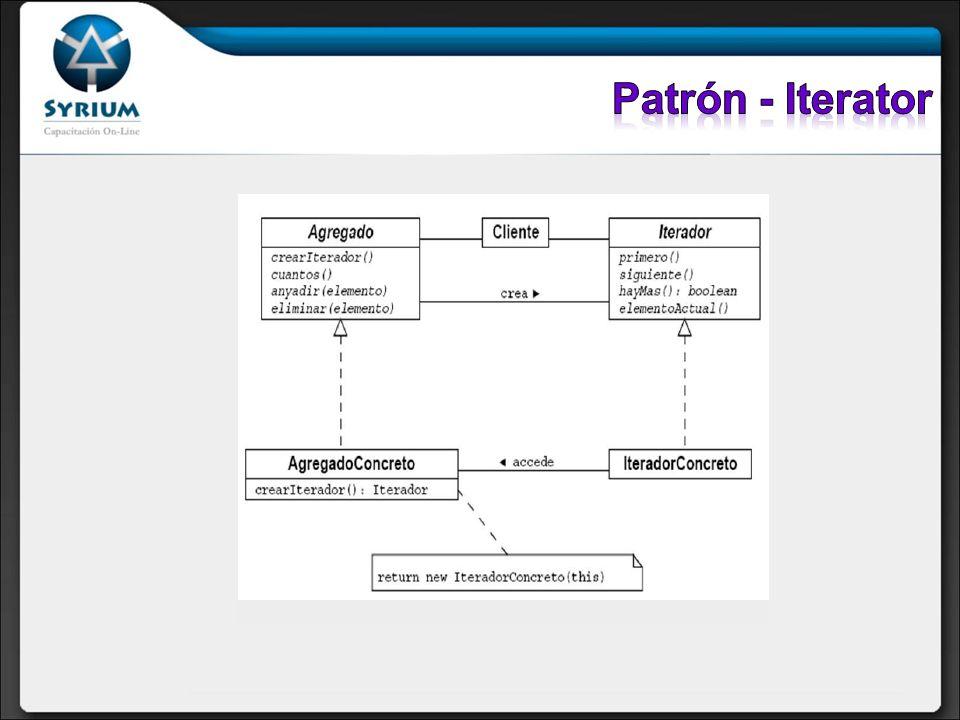 Participantes: Iterador: Define una interfaz para recorrer los agregados.
