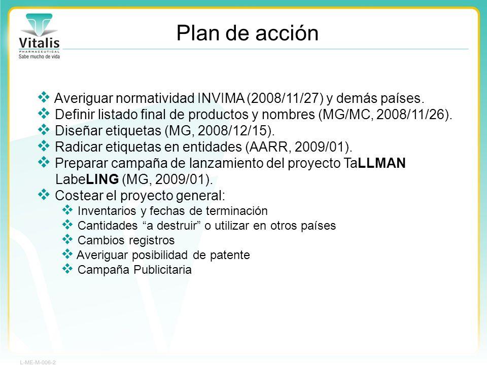 Plan de acción Averiguar normatividad INVIMA (2008/11/27) y demás países. Definir listado final de productos y nombres (MG/MC, 2008/11/26). Diseñar et