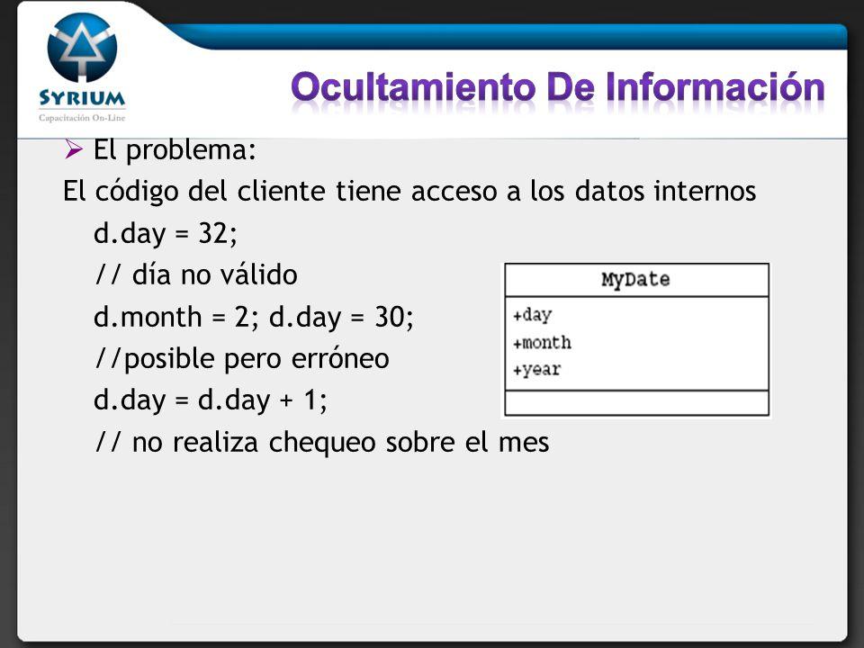 El problema: El código del cliente tiene acceso a los datos internos d.day = 32; // día no válido d.month = 2; d.day = 30; //posible pero erróneo d.da