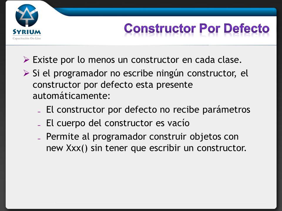Existe por lo menos un constructor en cada clase. Si el programador no escribe ningún constructor, el constructor por defecto esta presente automática