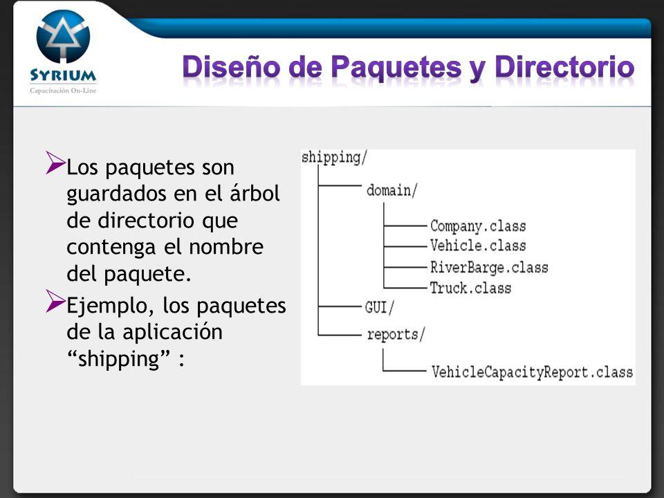 Los paquetes son guardados en el árbol de directorio que contenga el nombre del paquete. Ejemplo, los paquetes de la aplicación shipping :