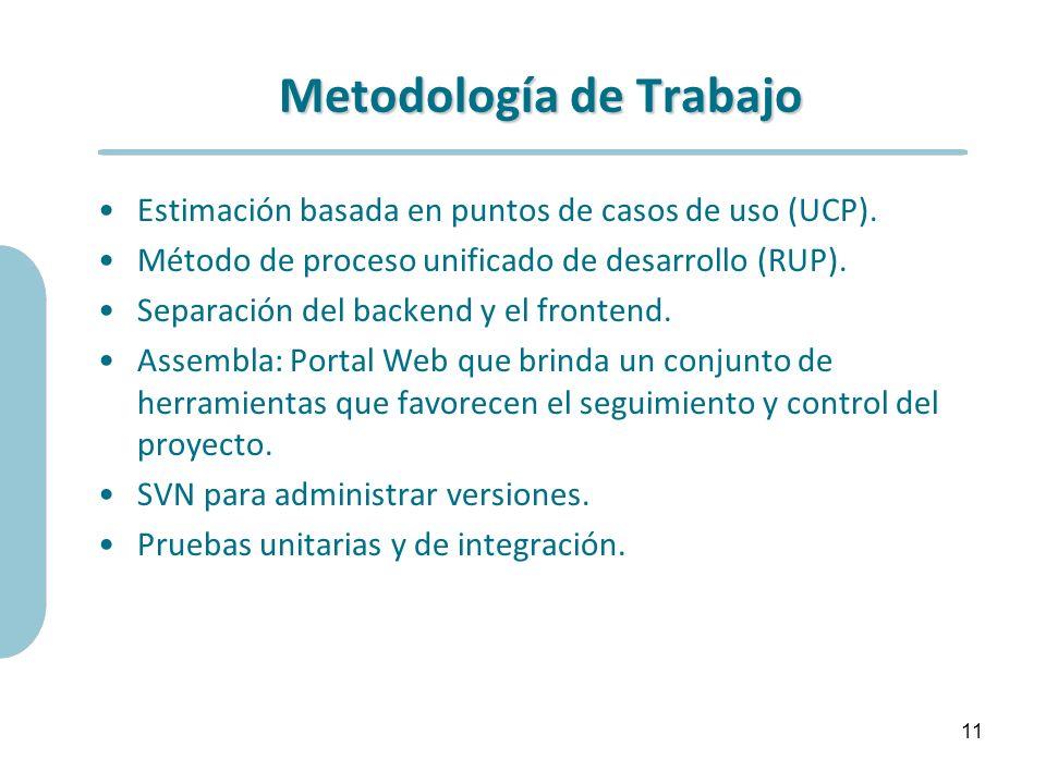 Metodología de Trabajo Estimación basada en puntos de casos de uso (UCP). Método de proceso unificado de desarrollo (RUP). Separación del backend y el