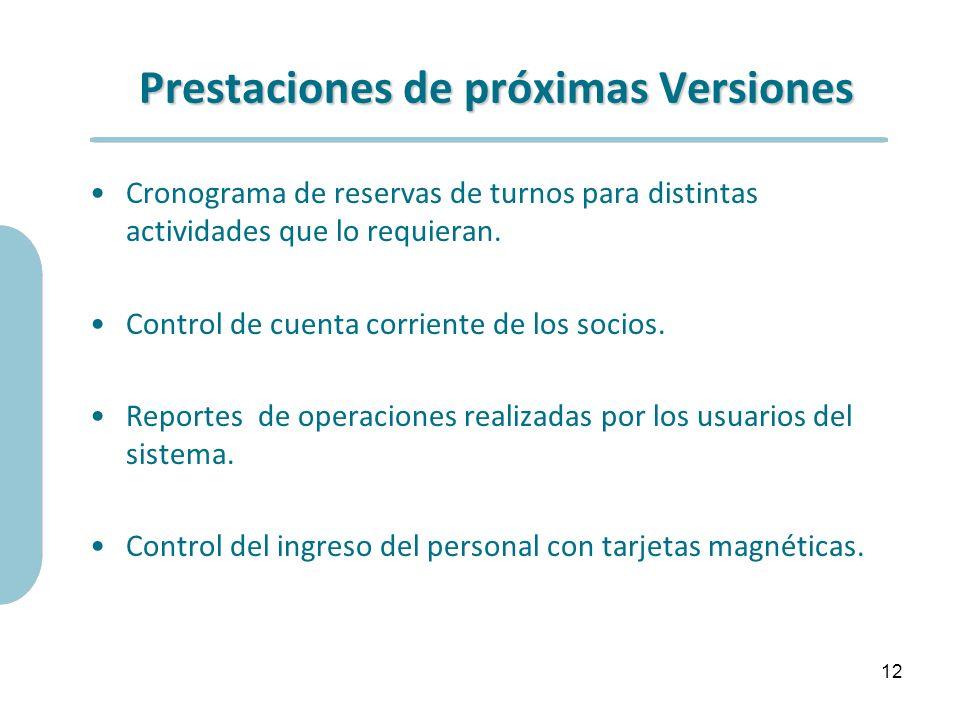 Prestaciones de próximas Versiones Cronograma de reservas de turnos para distintas actividades que lo requieran. Control de cuenta corriente de los so