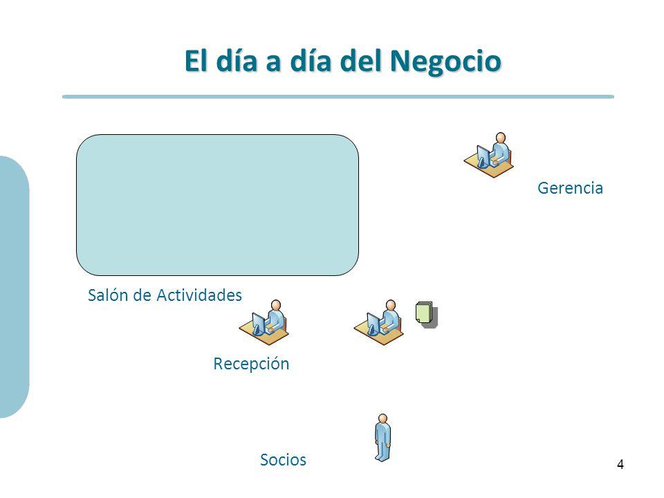 El día a día del Negocio Recepción Socios 4 Gerencia Salón de Actividades