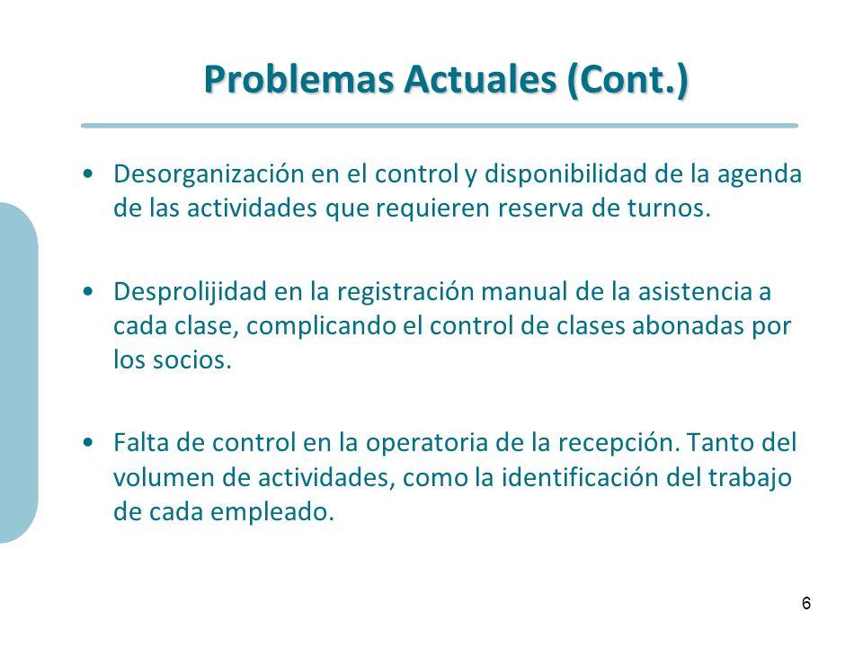 Problemas Actuales (Cont.) Desorganización en el control y disponibilidad de la agenda de las actividades que requieren reserva de turnos. Desprolijid