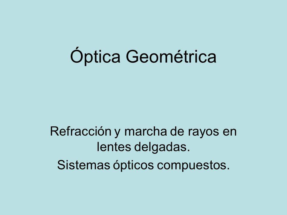 Óptica Geométrica Refracción y marcha de rayos en lentes delgadas. Sistemas ópticos compuestos.