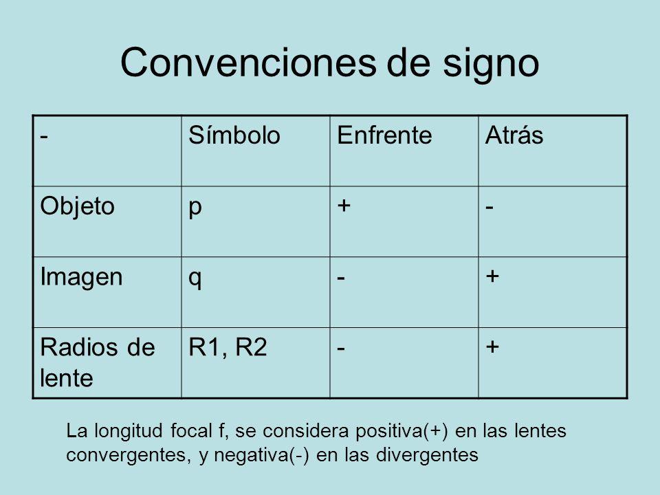 Convenciones de signo -SímboloEnfrenteAtrás Objetop+- Imagenq-+ Radios de lente R1, R2-+ La longitud focal f, se considera positiva(+) en las lentes c