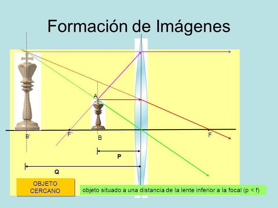 Formación de Imágenes F F A B PQ B OBJETO CERCANO objeto situado a una distancia de la lente inferior a la focal (p < f)