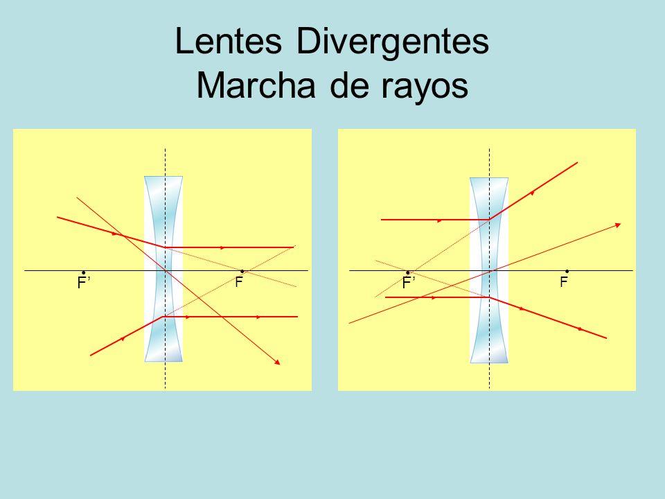 Lentes Divergentes Marcha de rayos F F F F