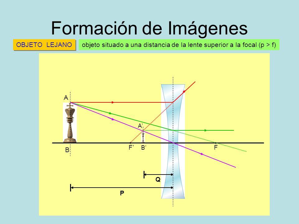 Formación de Imágenes B B A F F P Q A OBJETO LEJANO objeto situado a una distancia de la lente superior a la focal (p > f)