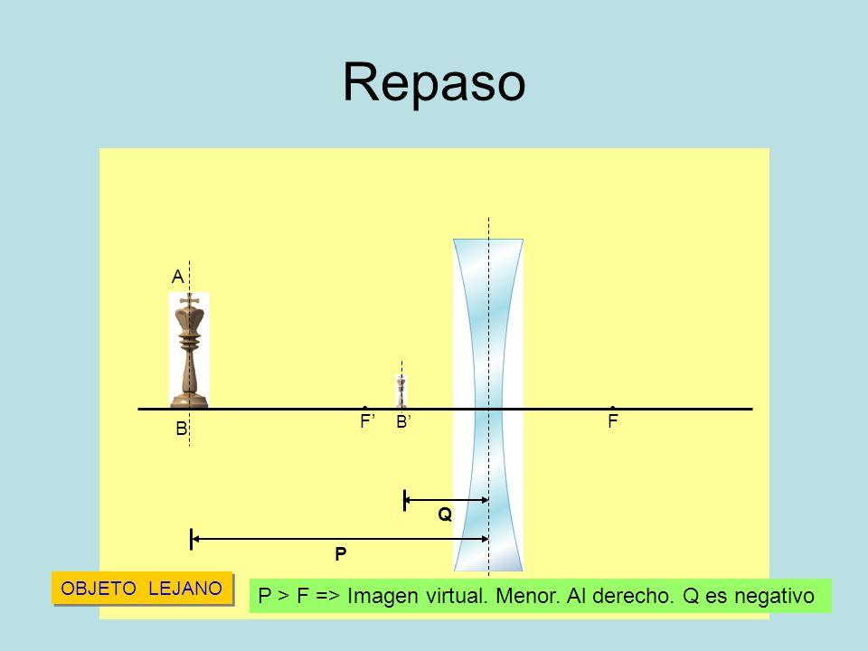 Repaso B B A F F P Q OBJETO LEJANO P > F => Imagen virtual. Menor. Al derecho. Q es negativo