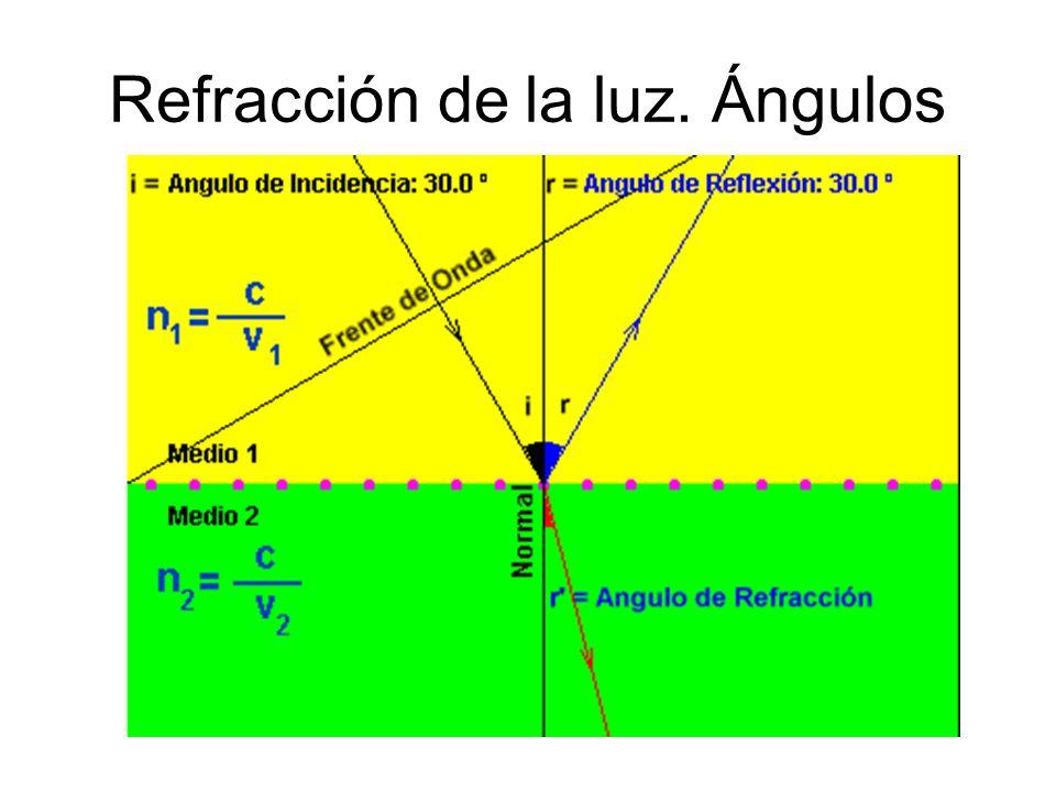 Caso límite OBJETO CERCANO 2 objeto situado a una distancia de la lente igual a la focal (p = f) Probar en la simulación: http://www.educaplus.org/luz/lente2.html http://www.educaplus.org/luz/lente2.html