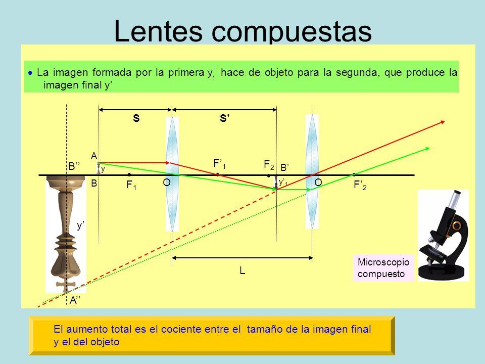 Lentes compuestas Dibujar algunos Ejercicios en el pizarrón El aumento total es el cociente entre el tamaño de la imagen final y el del objeto B y A y
