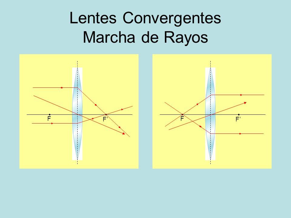 Formación de Imágenes OBJETO CERCANO objeto situado a una distancia de la lente superior a la focal (p > f) A F F B PQ B A