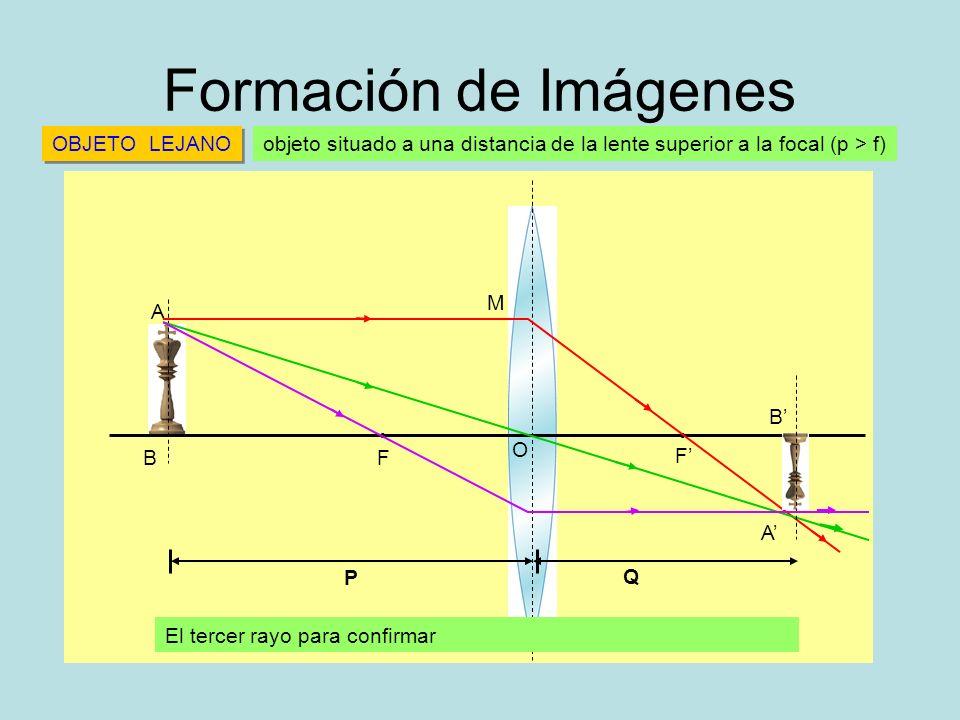 Formación de Imágenes A B F F O OBJETO LEJANO objeto situado a una distancia de la lente superior a la focal (p > f) M B El tercer rayo para confirmar