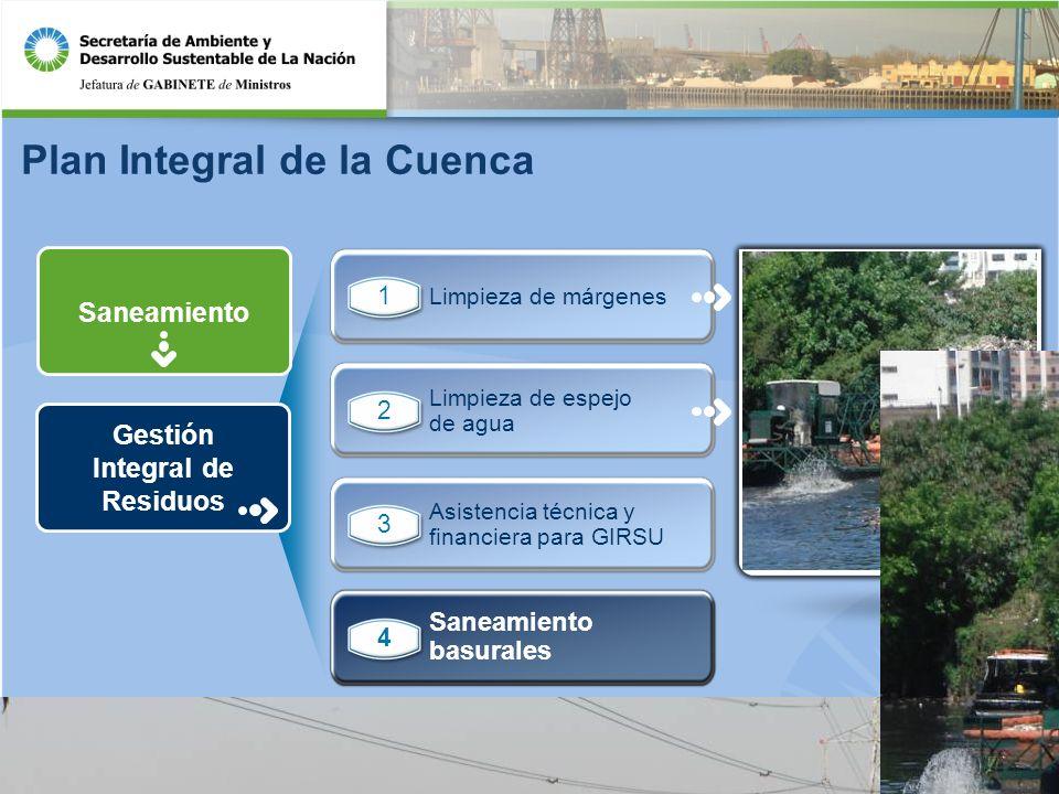 Plan Integral de la Cuenca Saneamiento Gestión Integral de Residuos Asistencia técnica y financiera para GIRSU 3 Limpieza de espejo de agua 2 Limpieza