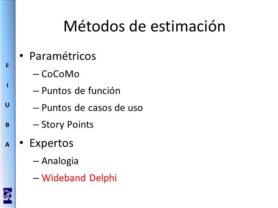 Métodos de estimación Paramétricos – CoCoMo – Puntos de función – Puntos de casos de uso – Story Points Expertos – Analogia – Wideband Delphi