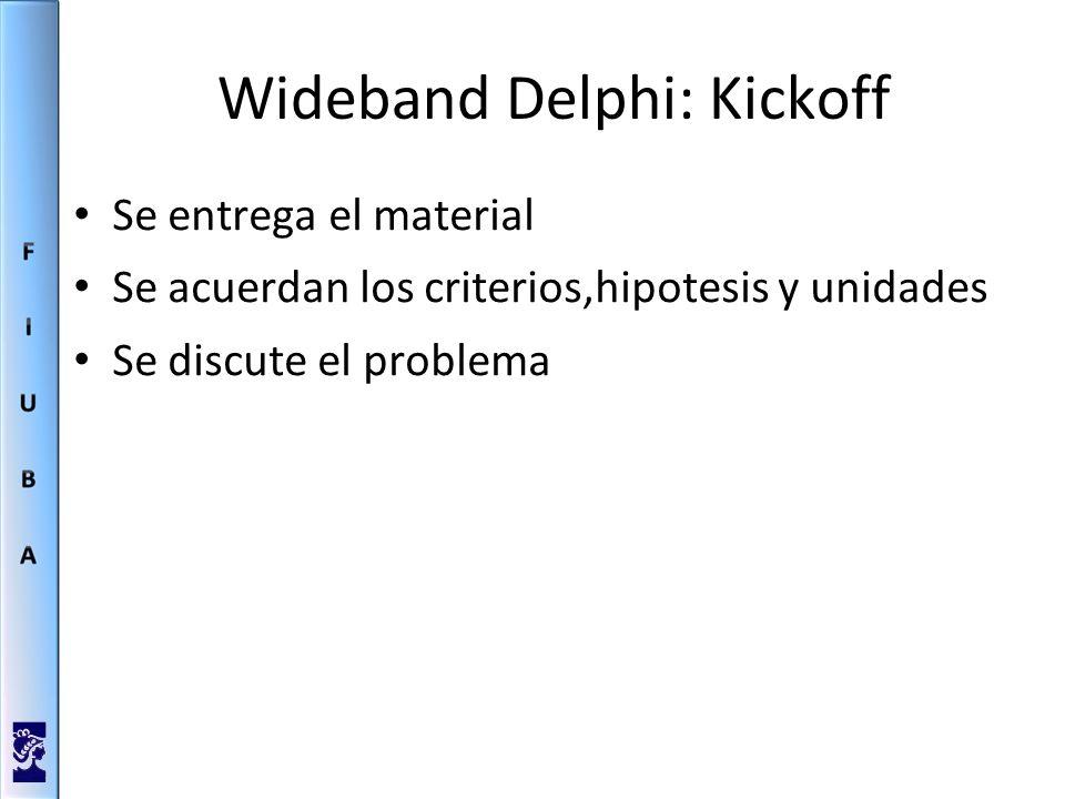 Wideband Delphi: Estimación Se asume una persona Las tareas son secuenciales Las tareas se realizan en forma ininterrumpida Se dan 3 valores – Optimista – Medio – Pesimista