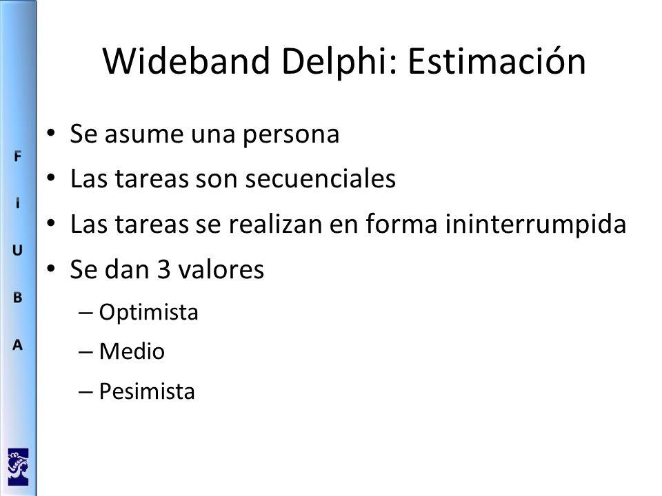 Wideband Delphi: Consolidación El moderador consolida las estimaciones.