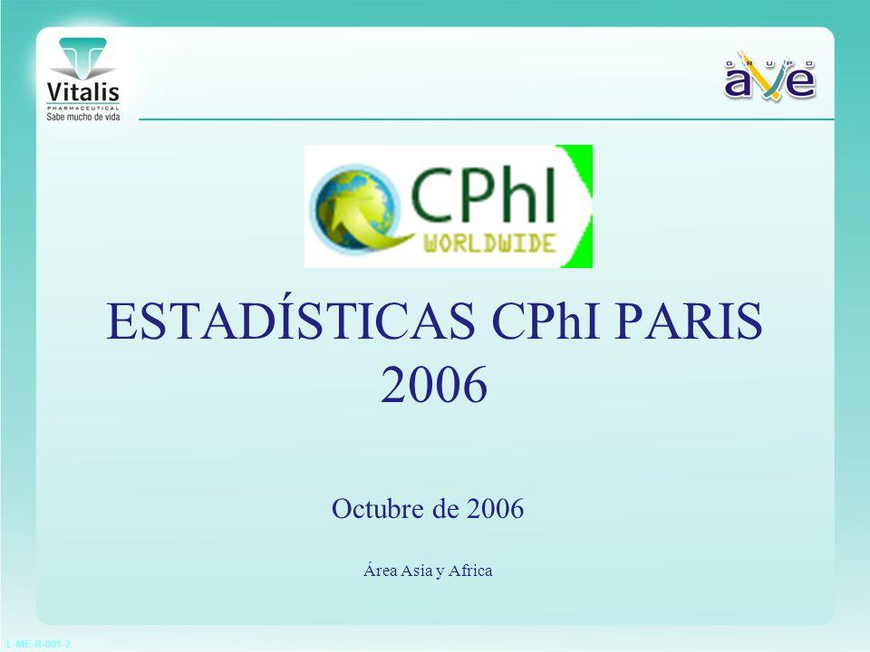L-ME-R-001-2 ESTADÍSTICAS CPhI PARIS 2006 Octubre de 2006 Área Asia y Africa