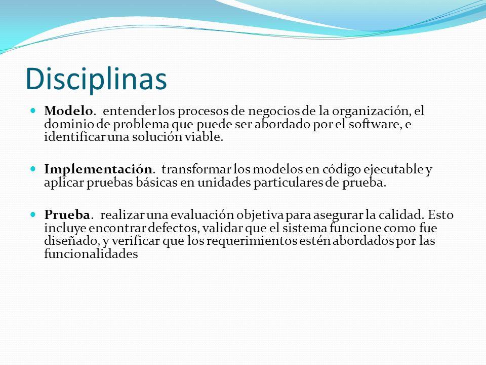 Disciplinas Modelo. entender los procesos de negocios de la organización, el dominio de problema que puede ser abordado por el software, e identificar