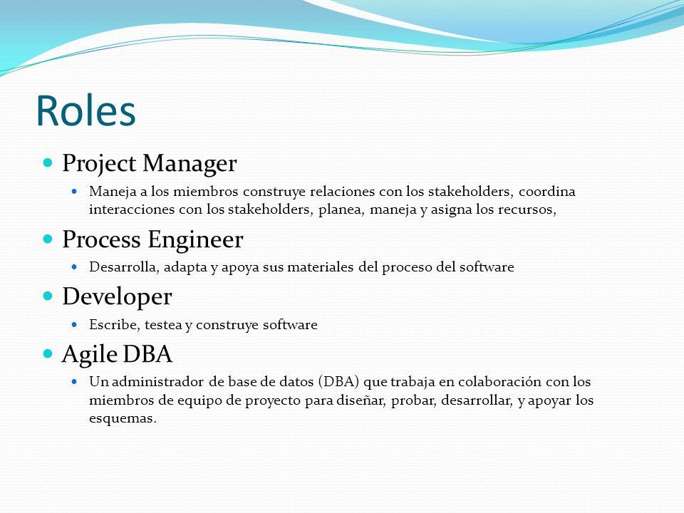Roles Project Manager Maneja a los miembros construye relaciones con los stakeholders, coordina interacciones con los stakeholders, planea, maneja y a