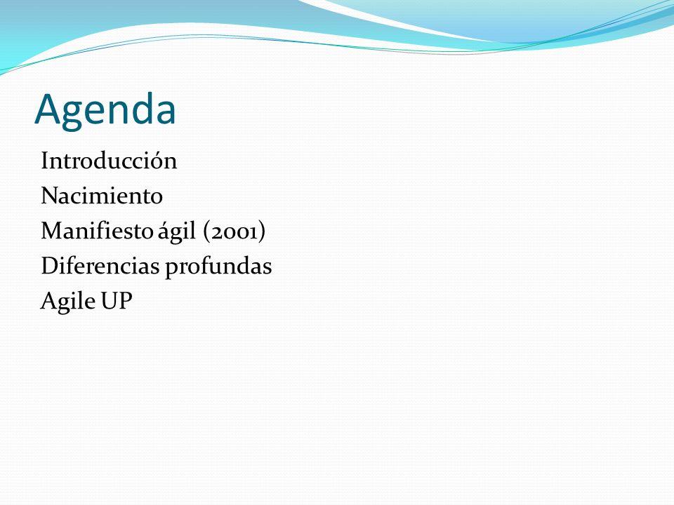 Agenda Introducción Nacimiento Manifiesto ágil (2001) Diferencias profundas Agile UP
