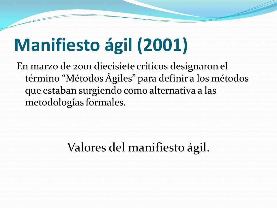 Manifiesto ágil (2001) En marzo de 2001 diecisiete críticos designaron el término Métodos Ágiles para definir a los métodos que estaban surgiendo como