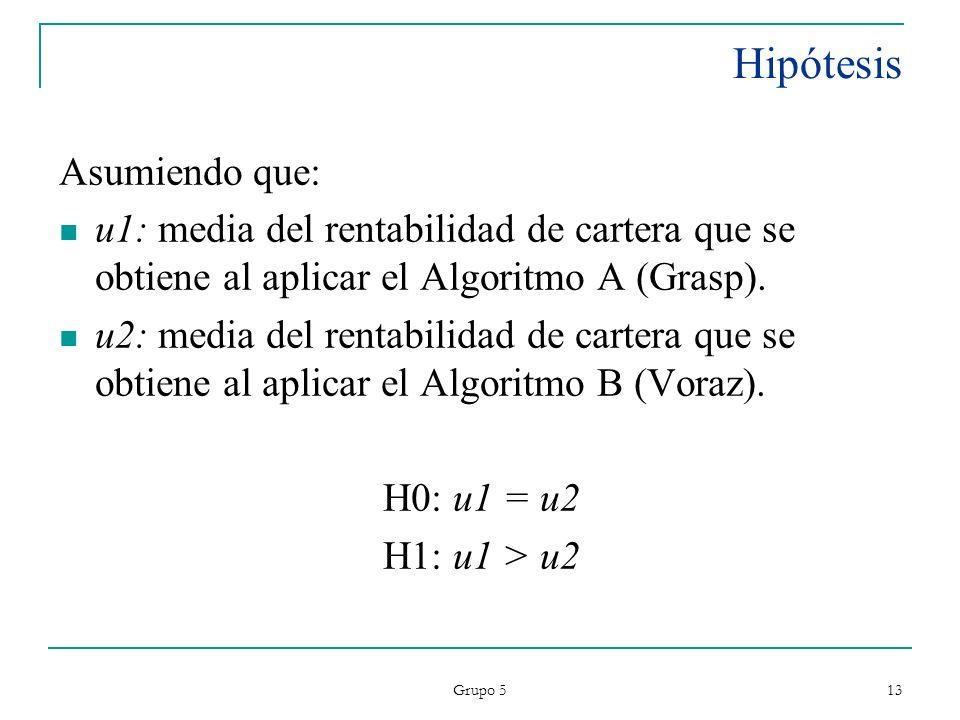Grupo 5 13 Hipótesis Asumiendo que: u1: media del rentabilidad de cartera que se obtiene al aplicar el Algoritmo A (Grasp). u2: media del rentabilidad