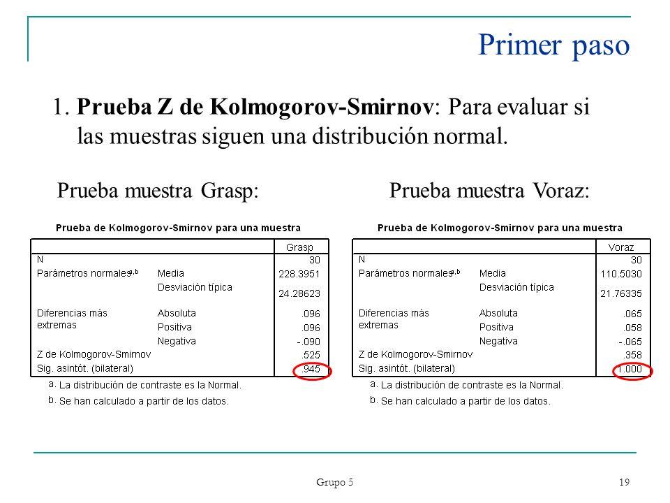 Grupo 5 19 Primer paso 1. Prueba Z de Kolmogorov-Smirnov: Para evaluar si las muestras siguen una distribución normal. Prueba muestra Voraz:Prueba mue