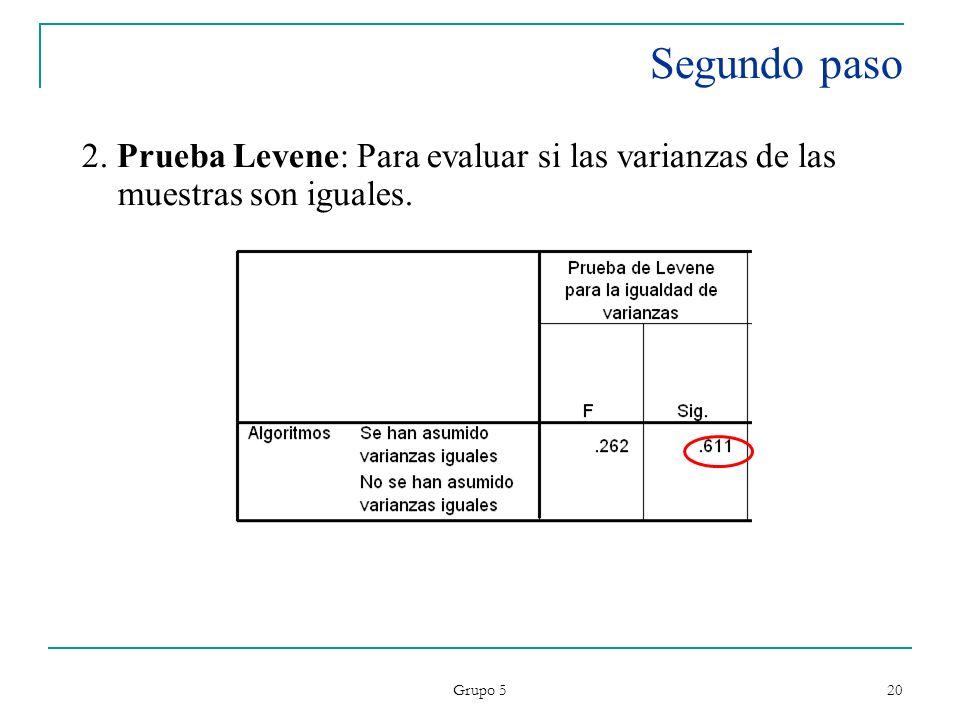 Grupo 5 20 Segundo paso 2. Prueba Levene: Para evaluar si las varianzas de las muestras son iguales.