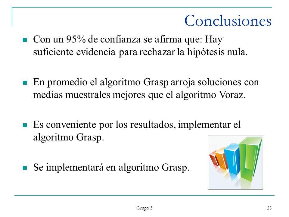 Grupo 5 23 Conclusiones Con un 95% de confianza se afirma que: Hay suficiente evidencia para rechazar la hipótesis nula. En promedio el algoritmo Gras