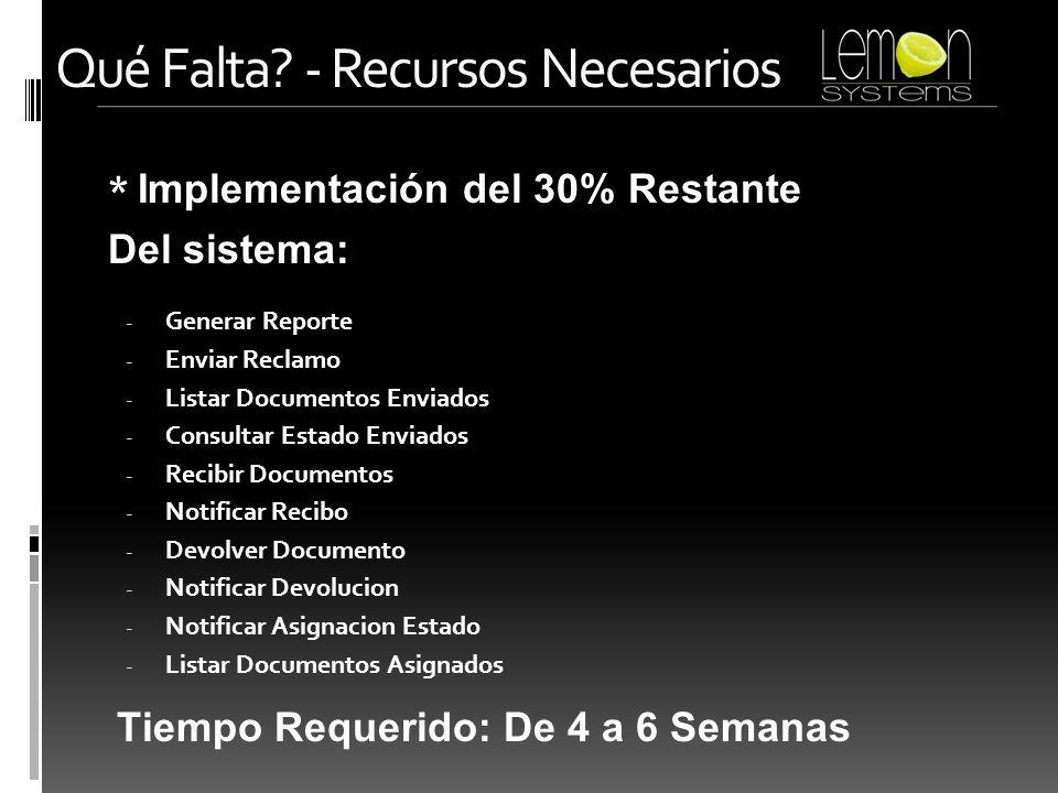 * Implementación del 30% Restante Del sistema: Qué Falta? - Recursos Necesarios Tiempo Requerido: De 4 a 6 Semanas - Generar Reporte - Enviar Reclamo