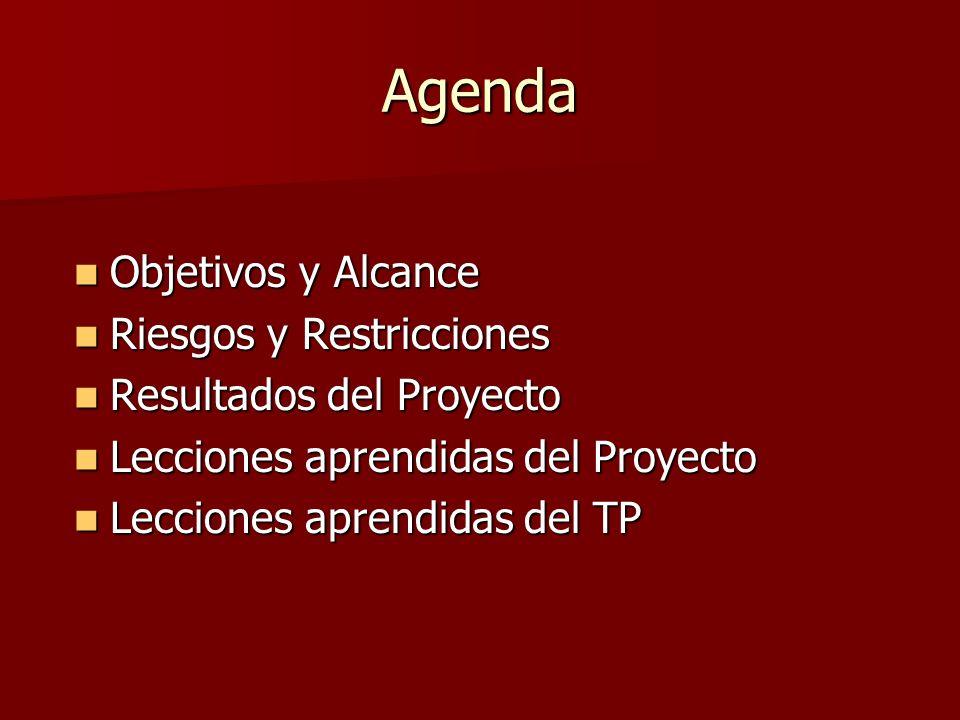 Agenda Objetivos y Alcance Objetivos y Alcance Riesgos y Restricciones Riesgos y Restricciones Resultados del Proyecto Resultados del Proyecto Leccion