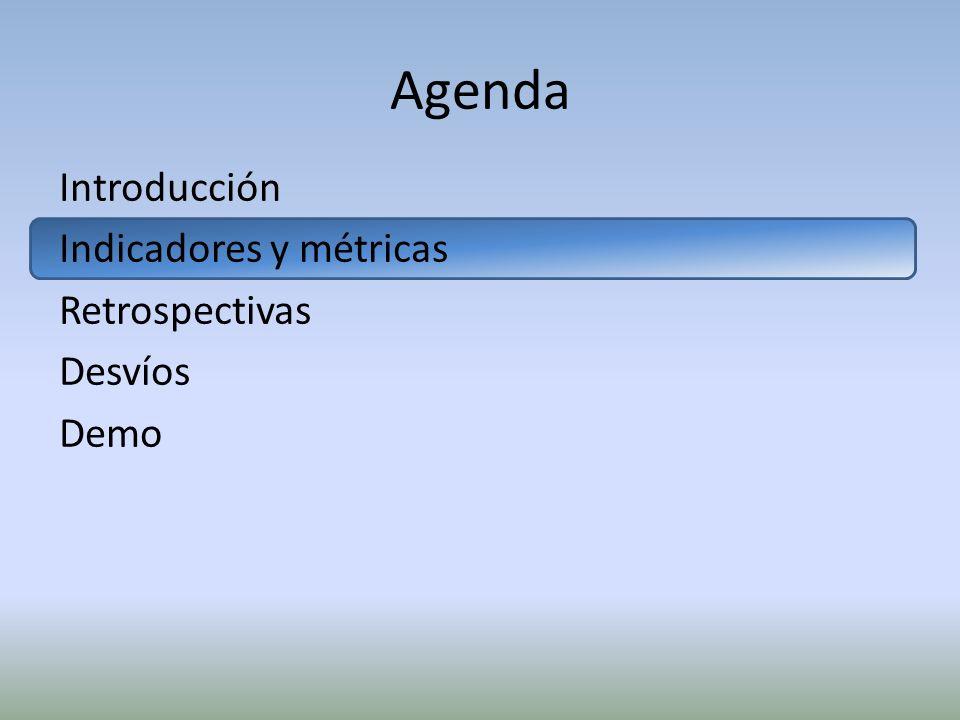 Retrospectivas: Aciertos Equipo Incorporación rápida de metodología ágil Buena paralelización de recursos Asignación de roles compatibles