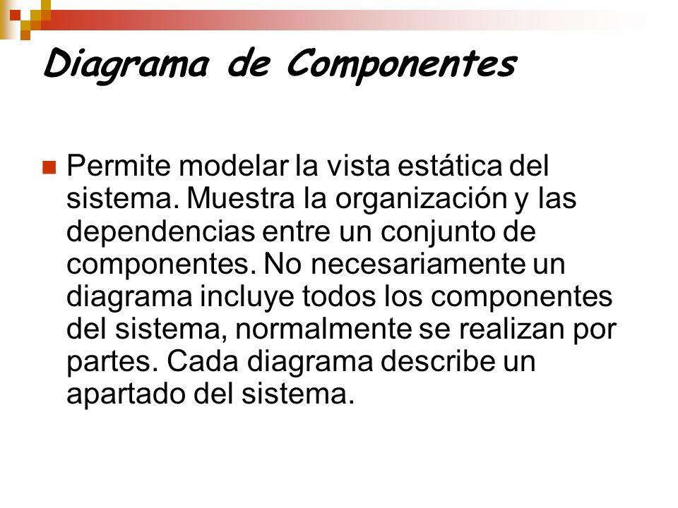Diagrama de Componentes Permite modelar la vista estática del sistema. Muestra la organización y las dependencias entre un conjunto de componentes. No