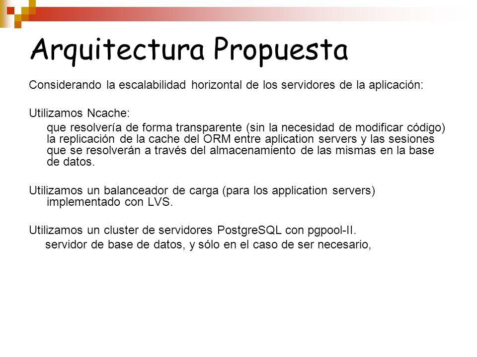 Arquitectura Propuesta Considerando la escalabilidad horizontal de los servidores de la aplicación: Utilizamos Ncache: que resolvería de forma transpa