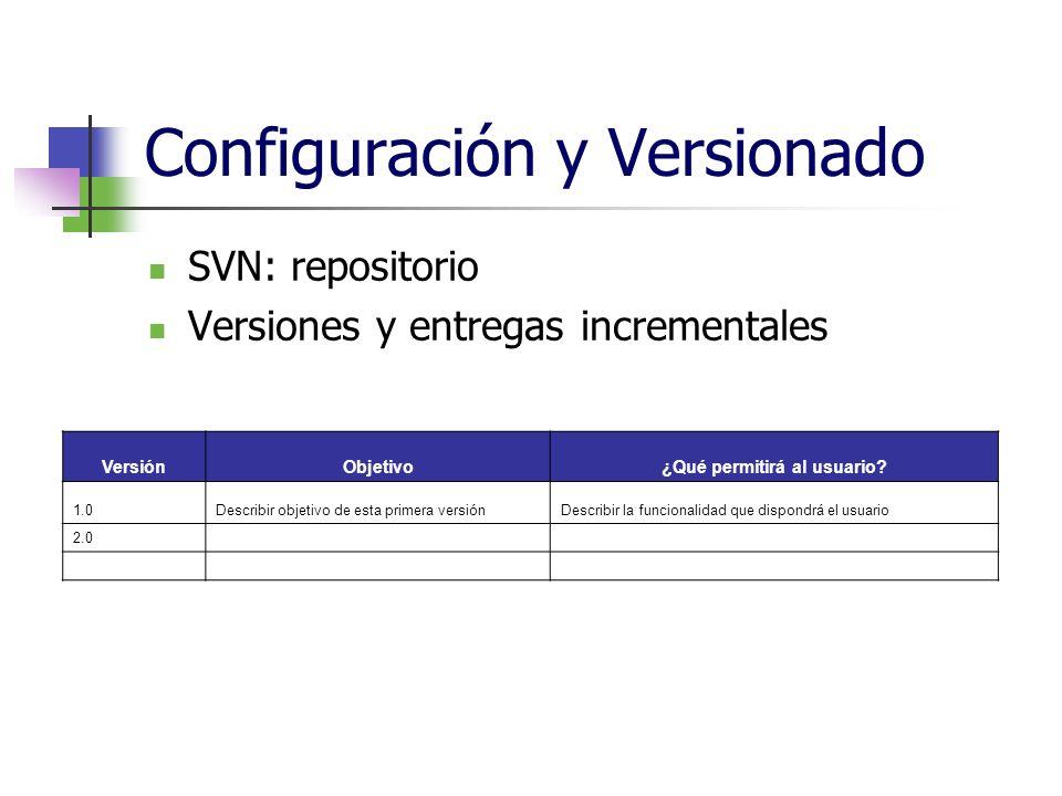 Configuración y Versionado SVN: repositorio Versiones y entregas incrementales VersiónObjetivo¿Qué permitirá al usuario? 1.0Describir objetivo de esta
