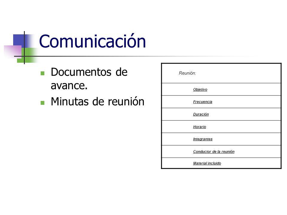 Comunicación Documentos de avance. Minutas de reunión Reunión: Objetivo Frecuencia Duración Horario Integrantes Conductor de la reunión Material inclu